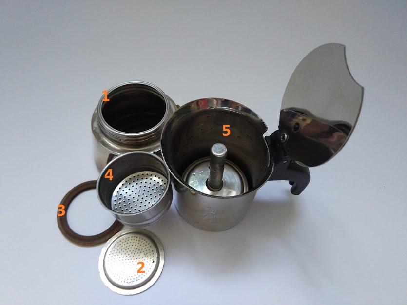 гейзерная кофеварка принцип действия