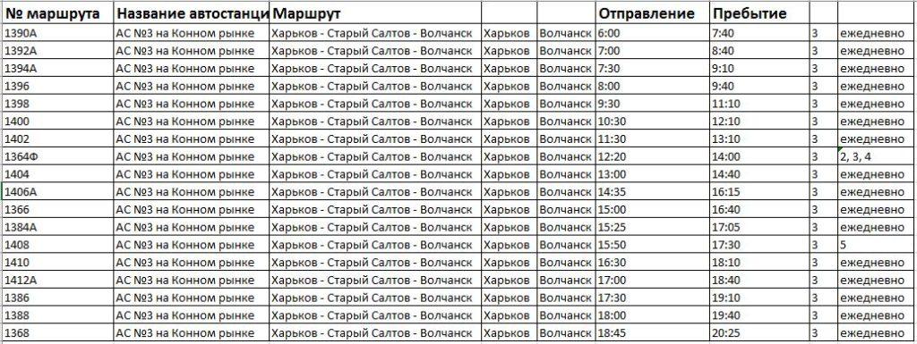расписание автобусов Конный рынок